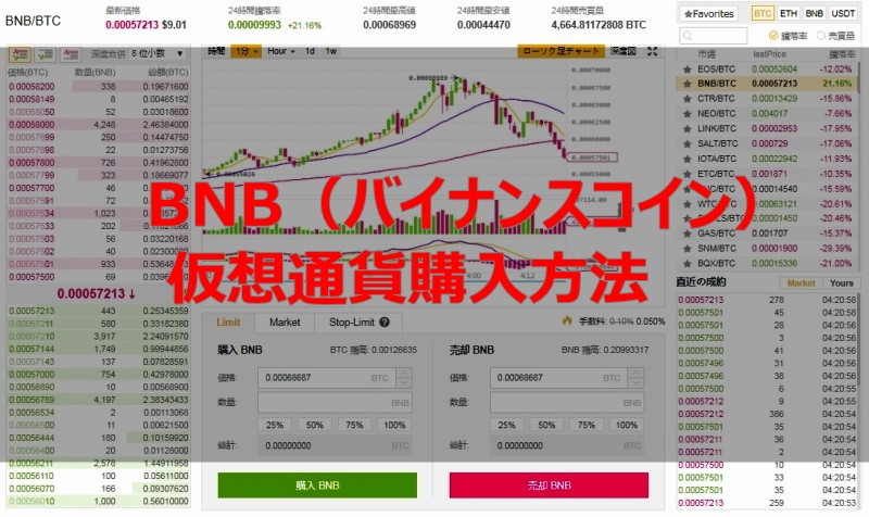 BNB(バイナンスコイン)仮想通貨購入方法!初心者でも簡単購入、バイナンス取引所口座開設から説明