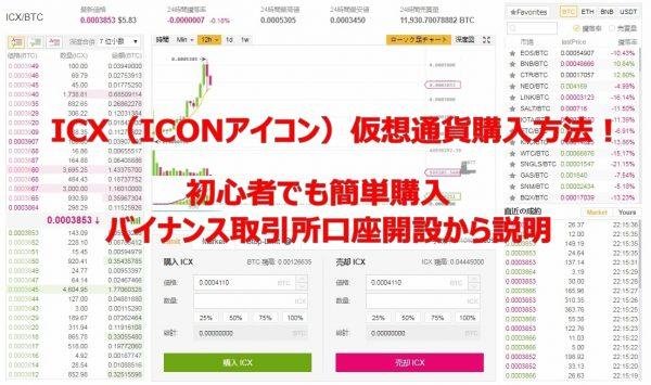 ICX 仮想通貨 チャート