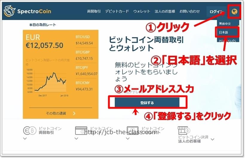 BNK 仮想通貨 口座開設