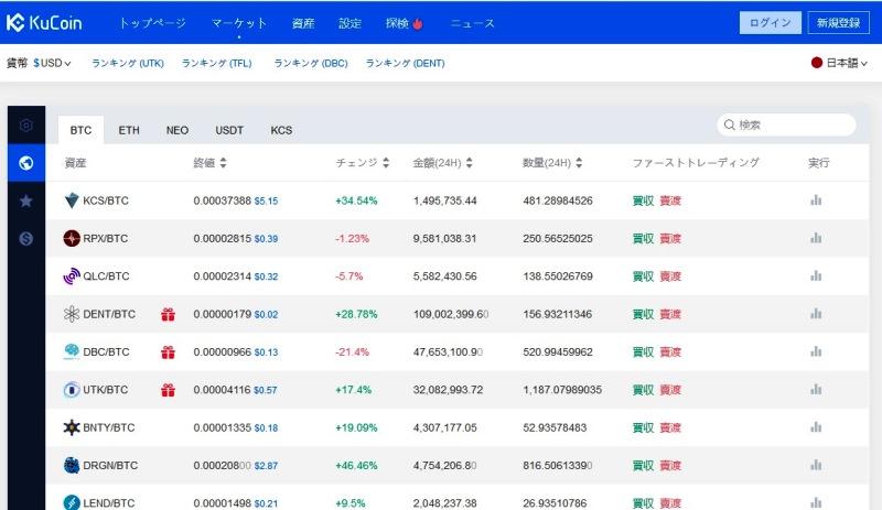 KuCoin仮想通貨取引所の登録方法!初心者でも簡単口座開設可能