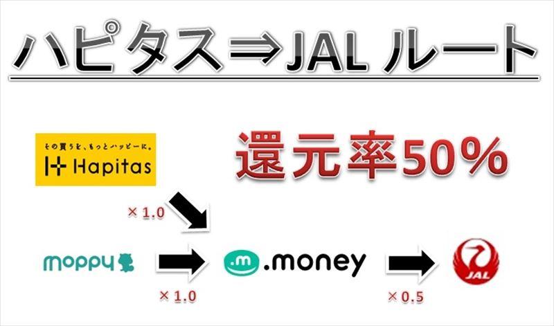 ハピタス JAL